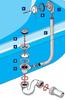 Montage-Reihenfolge der Wannenablaufgarnitur