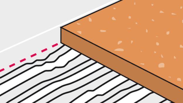 Platten auf Klebeschicht legen