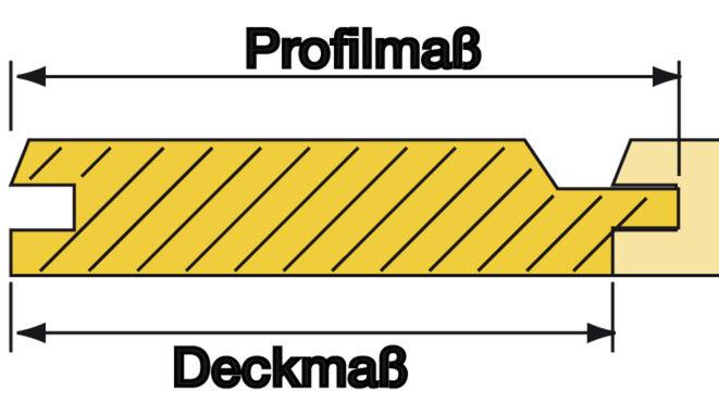 Profil- und Deckenmaß