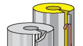 Rohrschalen mit Verschlussmechanismus