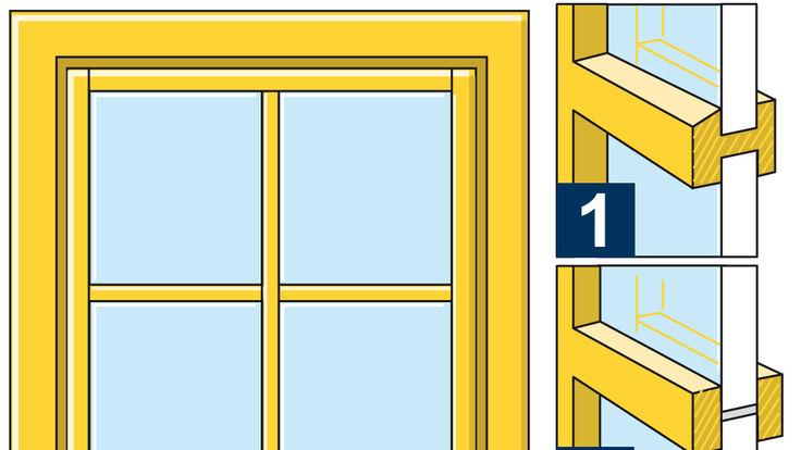 Unterschiedliche Sprossenfenster-Konstruktionen