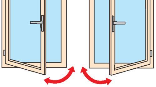 Fenster rechts oder links öffnend