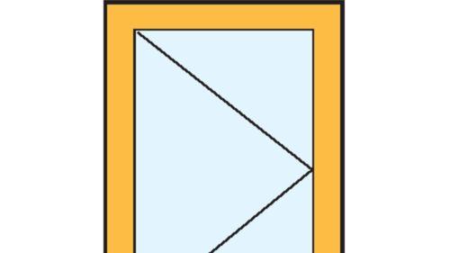 Drehfenster
