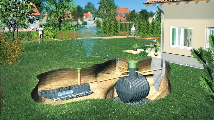 Versickerungsanlage im Garten integriert