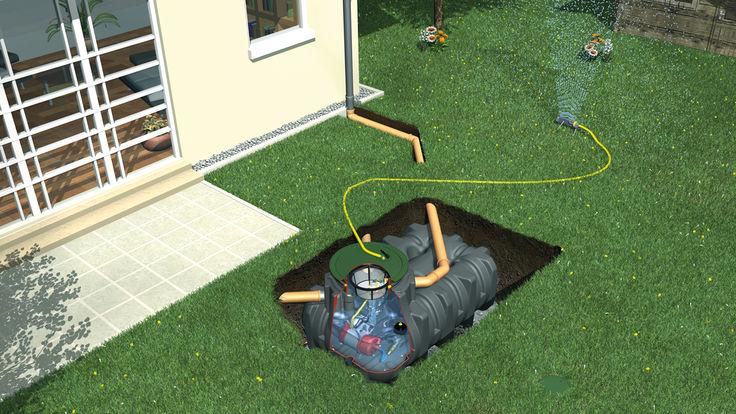 Funktionsweise des Regenwasser-Flachtanks