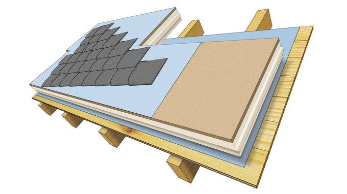 Strukturelle Aufbau eine Dachdaemmung